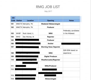 Hey Guys! I want everyone to take a look at this job list … if you're searching for a jo