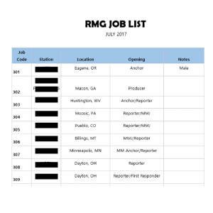 Sneak peek at the July Job List… DM me for more info on the Job Catalyst Program/if you'd like t